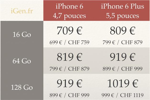 test de l iphone 6 plus igeneration