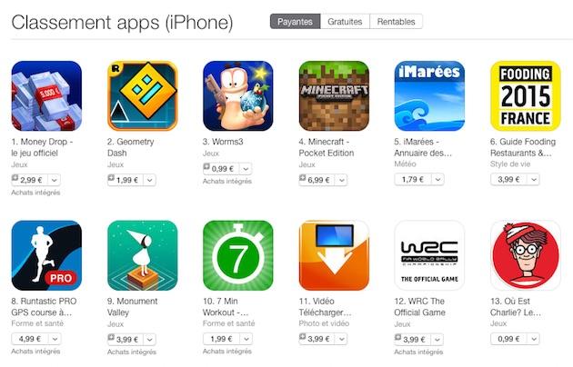 Les Prix Ont Augmente Sur Les App Store D Apple Igeneration