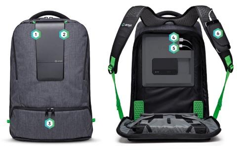 Un sac à dos bardé de batteries pour recharger iPhone, iPad et plus encore