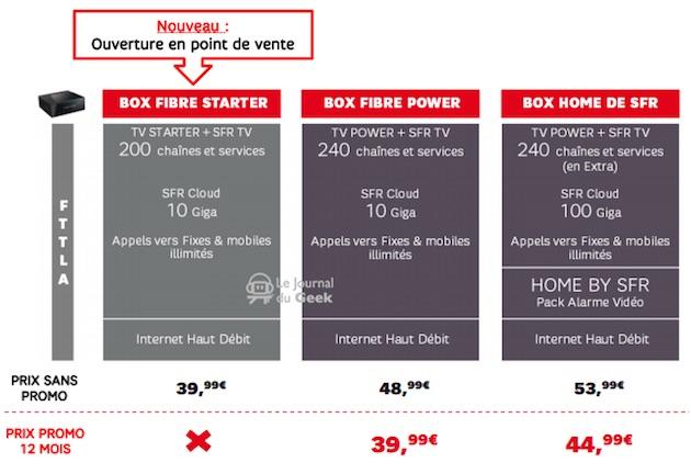 les futurs abonns dsl ne sont toutefois pas en reste puisque sfr propose un nouveau forfait 3999 pendant 12 mois avec de linternet haut dbit box home de sfr pack