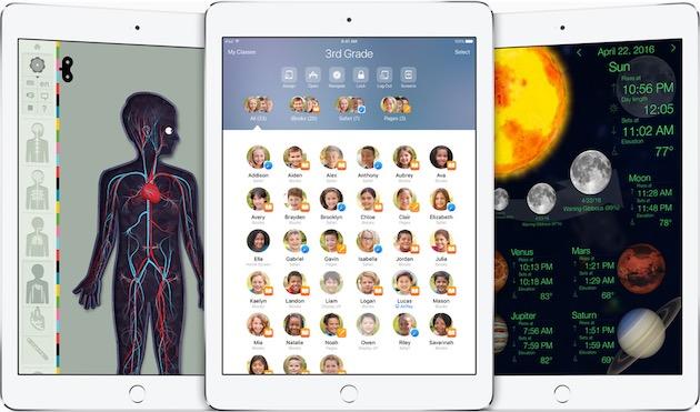 Fonction de partage pour un iPad.