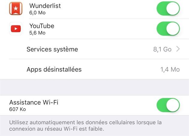 Dans les réglages d'iOS 9.3, on sait immédiatement si l'option «Assistance Wi-Fi» est trop gourmande.