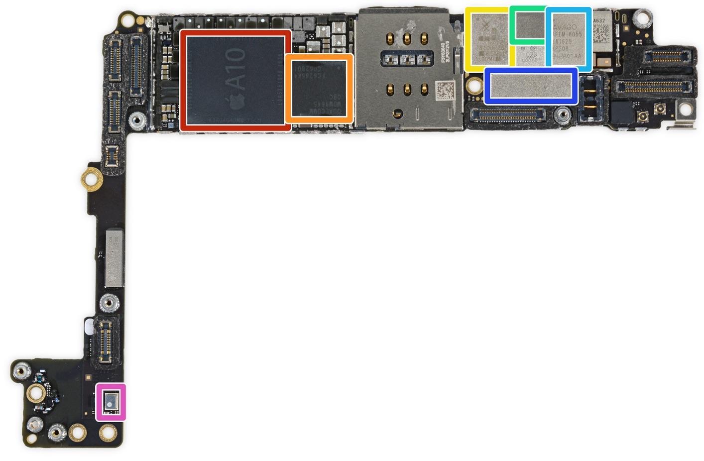 Iphone 7 Le Modem Intel Moins Performant Que Le Qualcomm