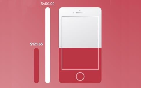 Le coût invisible et élevé des licences de brevets dans les smartphones