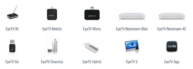 Elgato vend toute sa gamme EyeTV à Geniatech | MacGeneration