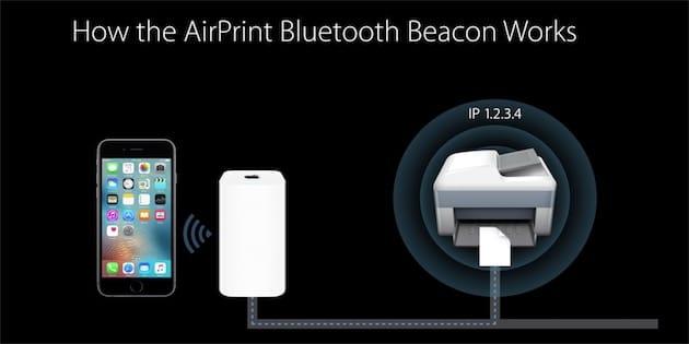 Extrait d'une présentation Apple sur la fonction.