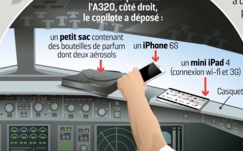 Une tablette et un smartphone intéressent les enquêteurs du crash de l'Airbus d'Egyptair [MàJ]
