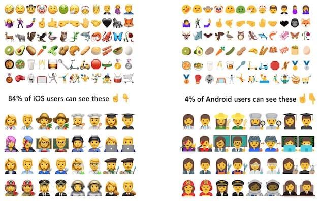 La Fragmentation D Android Pose Problème Pour Les Emojis