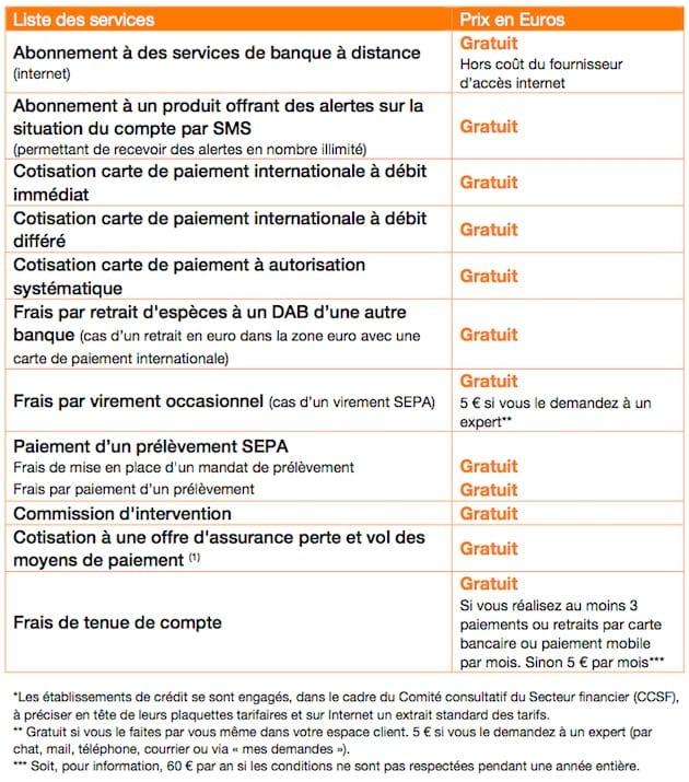 Orange Bank Est Ouvert Ce Qu Il Faut Savoir Sur La Nouvelle Banque