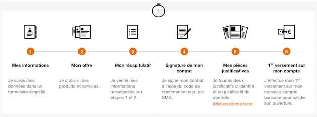 6c7e9bc0249cf4 Orange Bank est ouvert : ce qu'il faut savoir sur la nouvelle banque ...