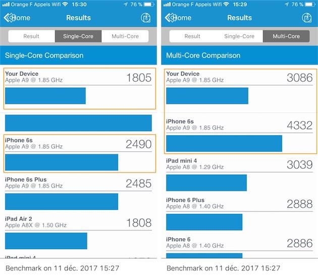 iOS réduirait la vitesse des iPhone 6s à la batterie vieillissante