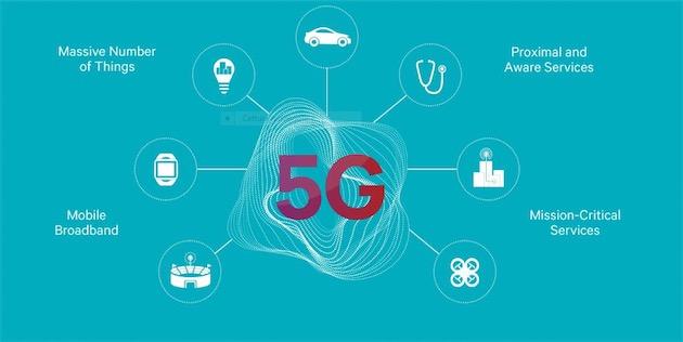 Les aires de développement de la 5G. Image Qualcomm.