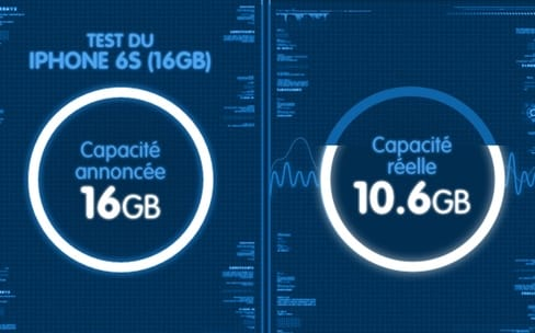 Belgique : Apple n'a pas à afficher la capacité de stockage réelle de l'iPhone