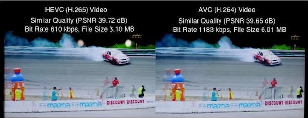 HEVC contre H.264 : à qualité égale, le premier pèse deux fois moins que le second. Image Qualcomm.