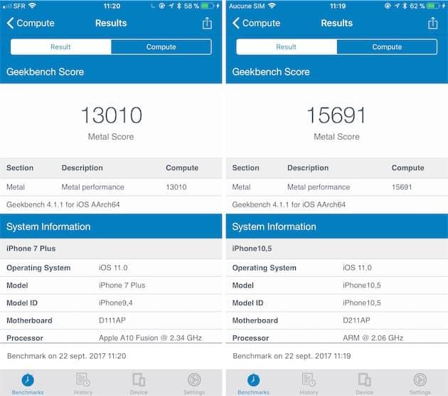 Bench de la puce graphique: iPhone 7Plus à gauche, iPhone8 Plus à droite. Cliquer pour agrandir