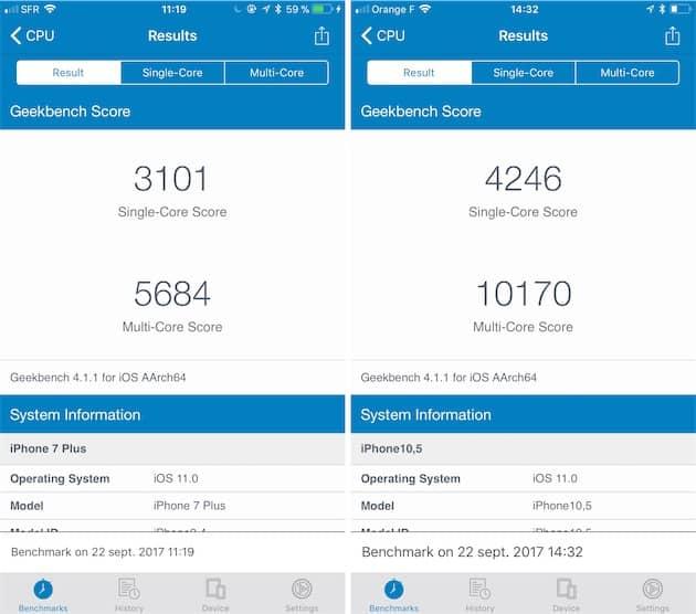 Bench du processeur: iPhone 7Plus à gauche, iPhone8 Plus à droite. Cliquer pour agrandir