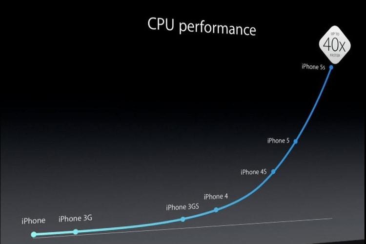 iOS 11.3 bêta 2 débride bien les iPhone ralentis