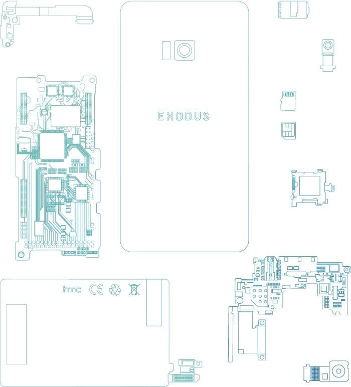 HTC travaille sur un smartphone blockchain — Exodus
