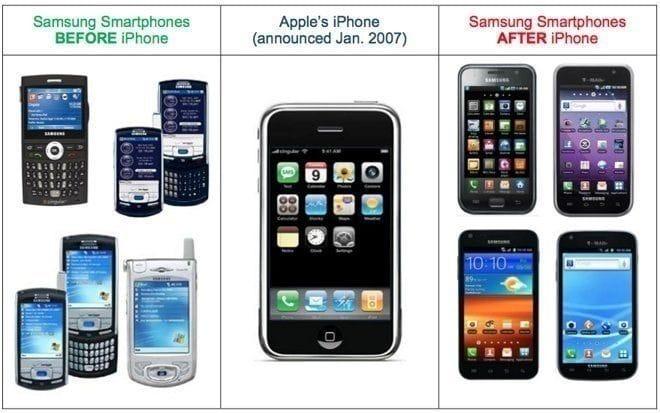 Samsung condamnée à payer 533 millions à Apple pour violation de brevet