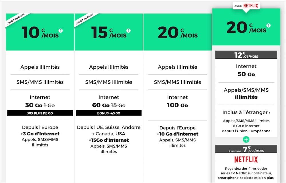 Bon Plan: L'offre Red By SFR intègre Netflix et coûte 20 euros !