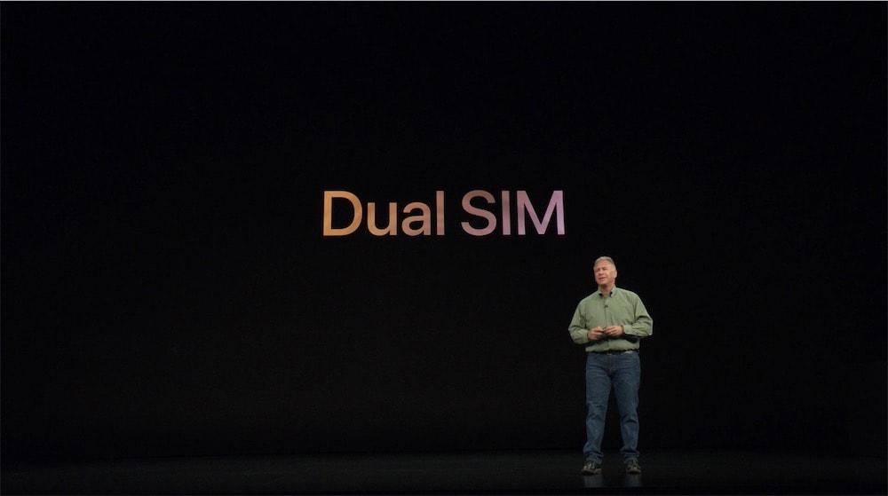 Carte Sim Data Inde.Iphone Xs Xr La Double Sim Et L Esim Comment Ca Marche